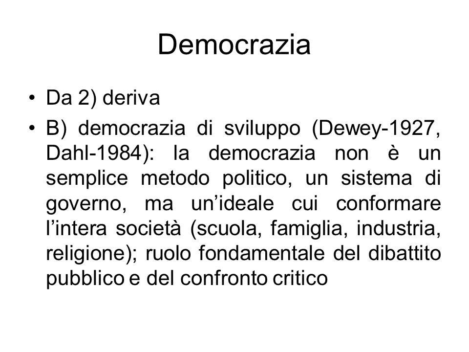 Democrazia Da 2) deriva.