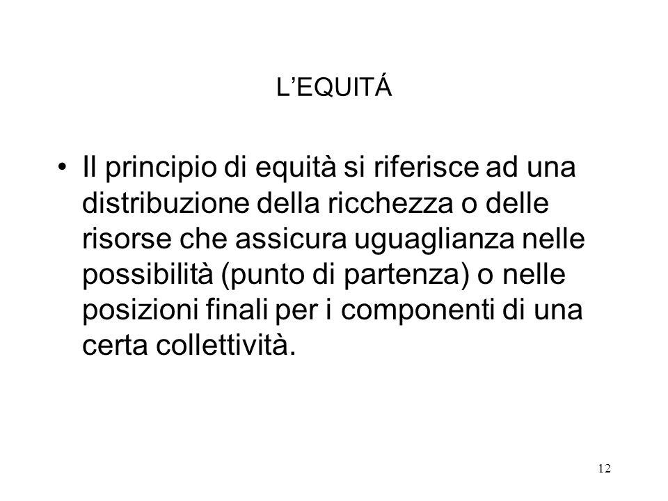 L'EQUITÁ