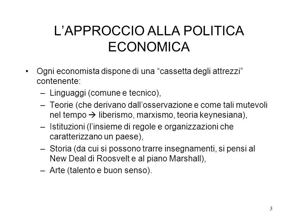 L'APPROCCIO ALLA POLITICA ECONOMICA