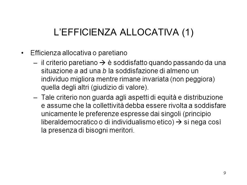 L'EFFICIENZA ALLOCATIVA (1)