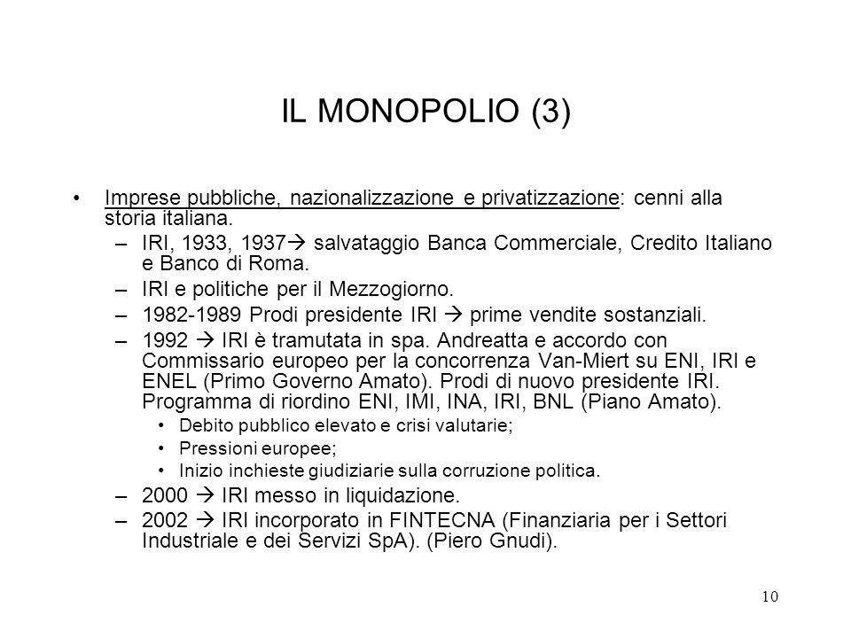 IL MONOPOLIO (3) Imprese pubbliche, nazionalizzazione e privatizzazione: cenni alla storia italiana.