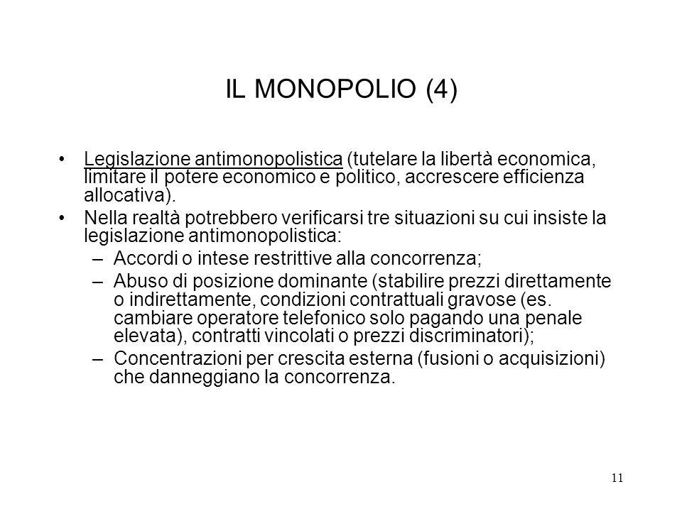 IL MONOPOLIO (4)