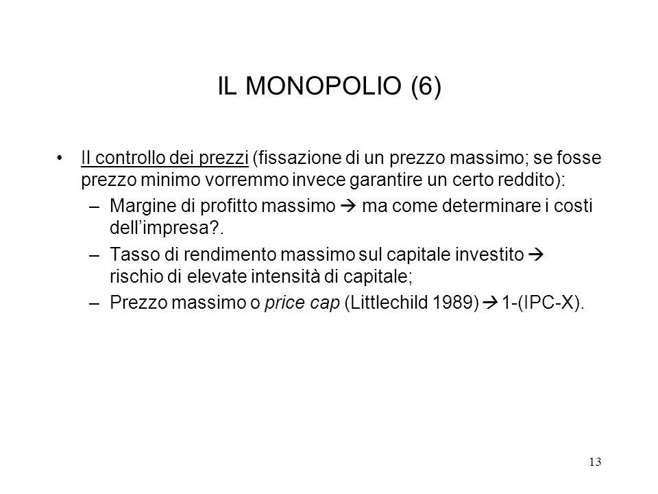 IL MONOPOLIO (6) Il controllo dei prezzi (fissazione di un prezzo massimo; se fosse prezzo minimo vorremmo invece garantire un certo reddito):
