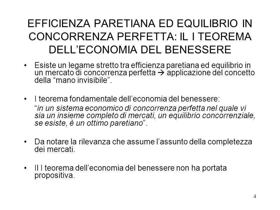 EFFICIENZA PARETIANA ED EQUILIBRIO IN CONCORRENZA PERFETTA: IL I TEOREMA DELL'ECONOMIA DEL BENESSERE
