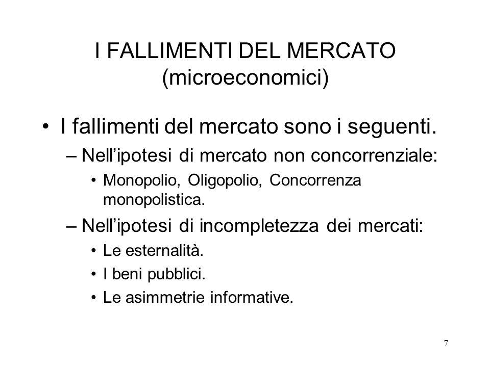 I FALLIMENTI DEL MERCATO (microeconomici)
