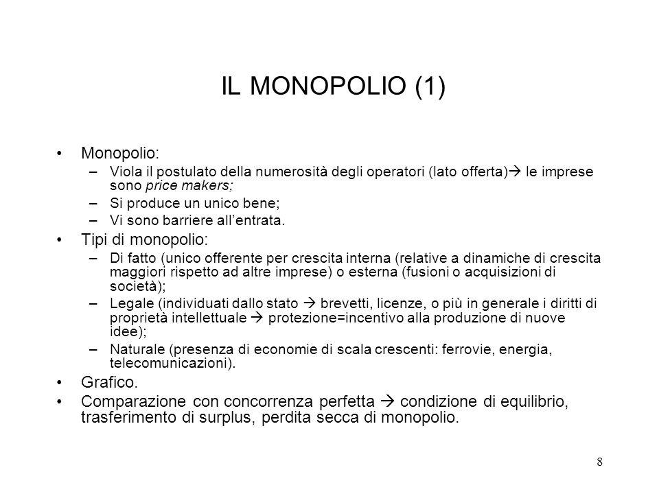 IL MONOPOLIO (1) Monopolio: Tipi di monopolio: Grafico.