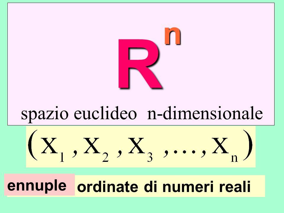 n-uple ordinate di numeri reali