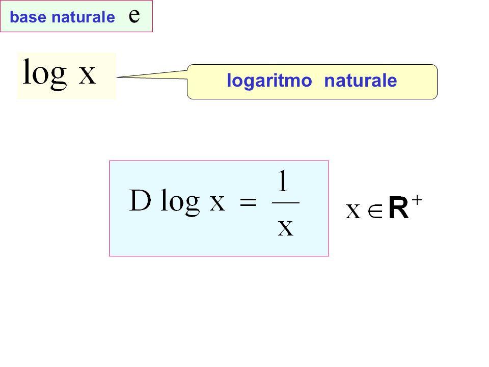 Logaritmo naturale base naturale e logaritmo naturale