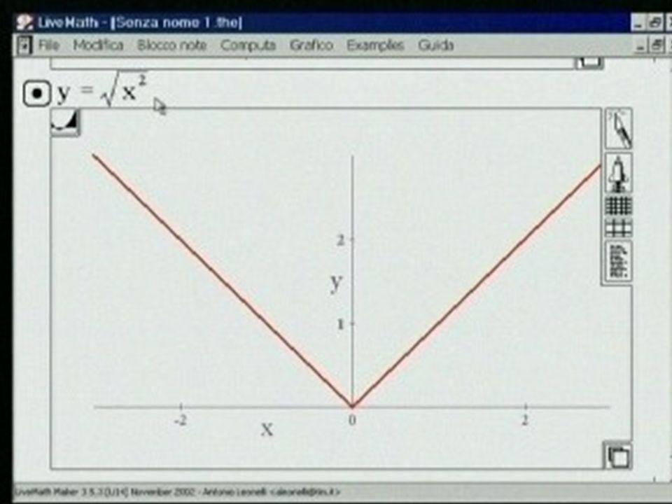 Radice di x al quadrato