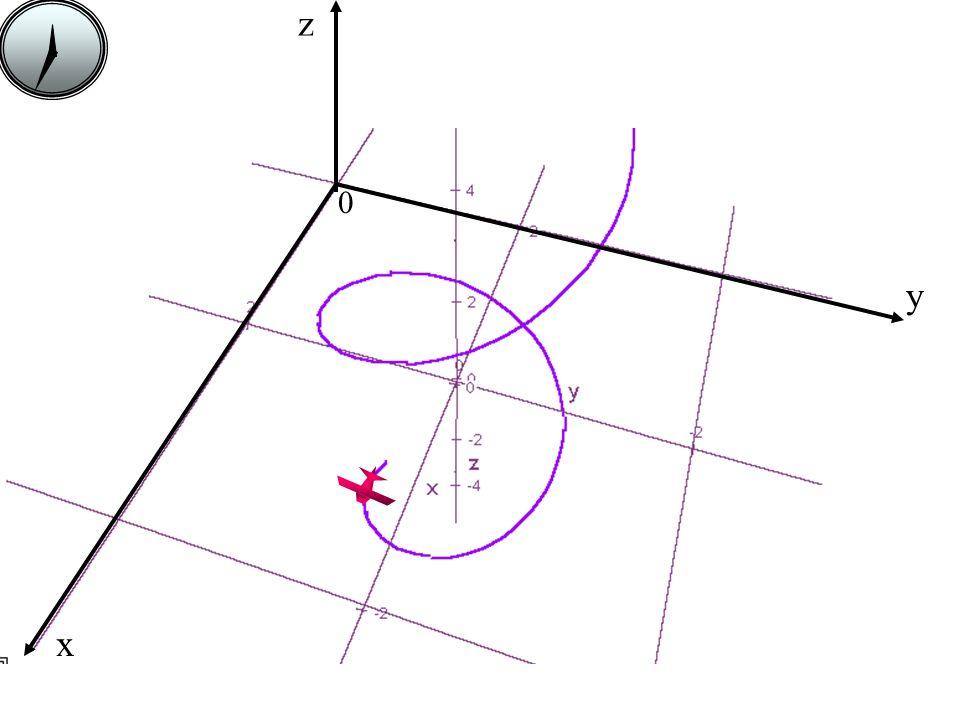 Traiettoria z y x