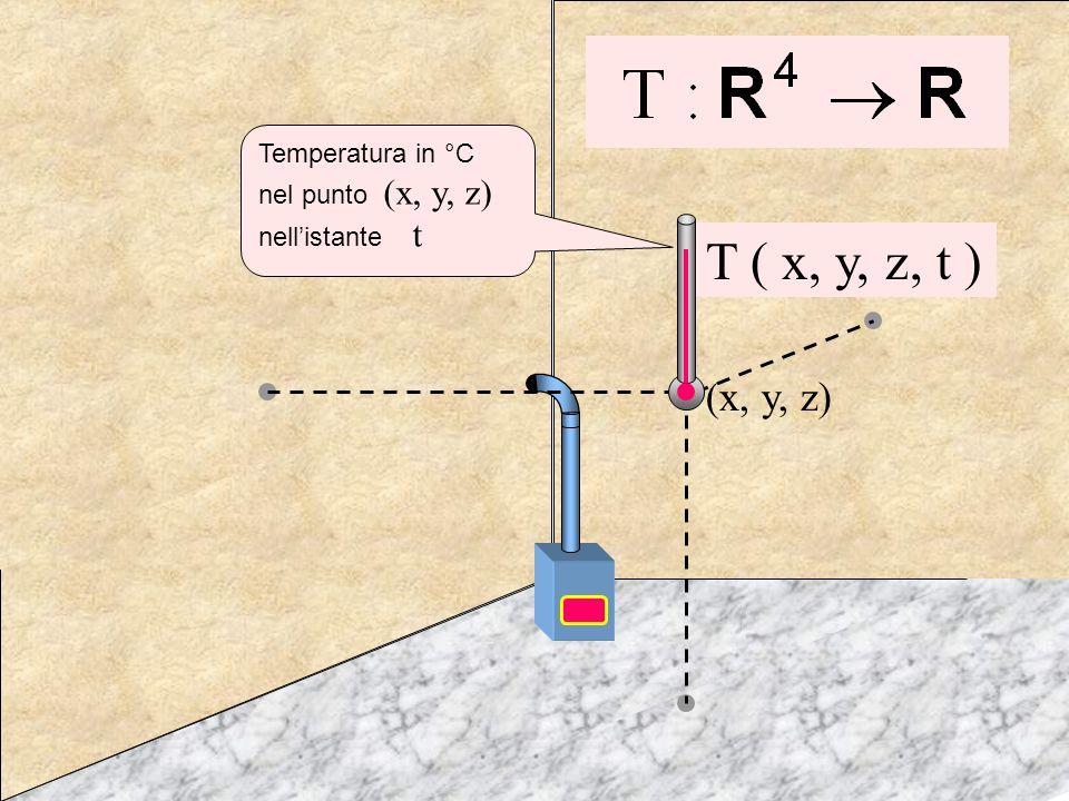 Funzione di 4 variabili T ( x, y, z, t ) (x, y, z)