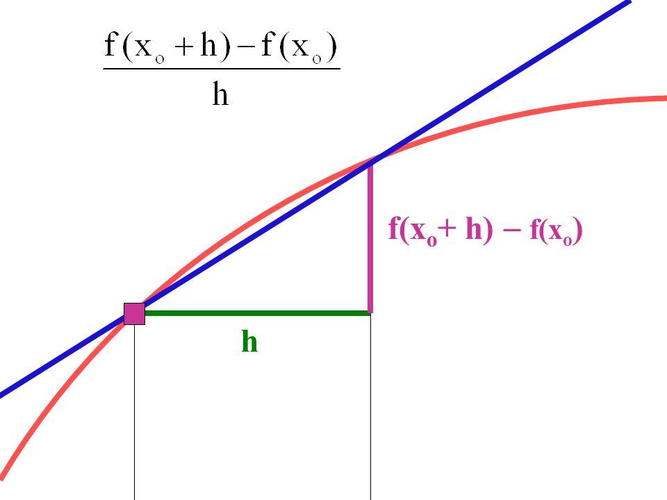 f(xo+ h) - f(xo) h