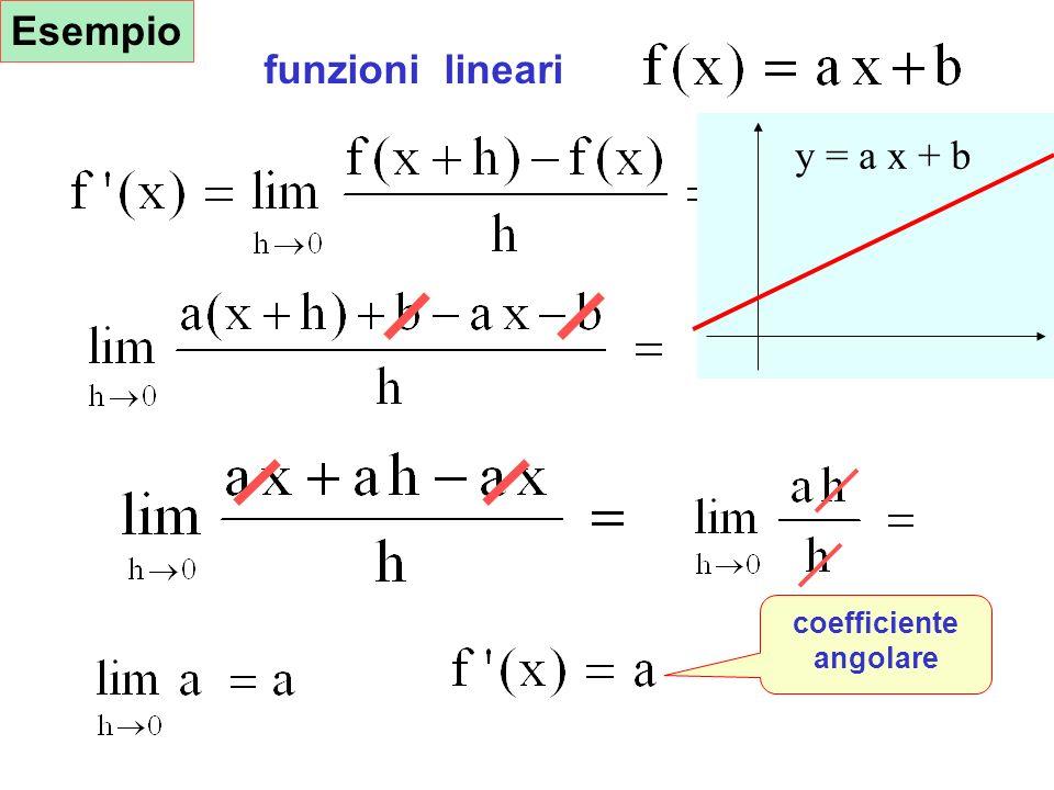 Esempio Esempio funzioni lineari y = a x + b coefficiente angolare