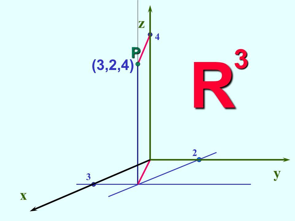 R3 z 4 P R 3 (3,2,4) 2 y 3 x