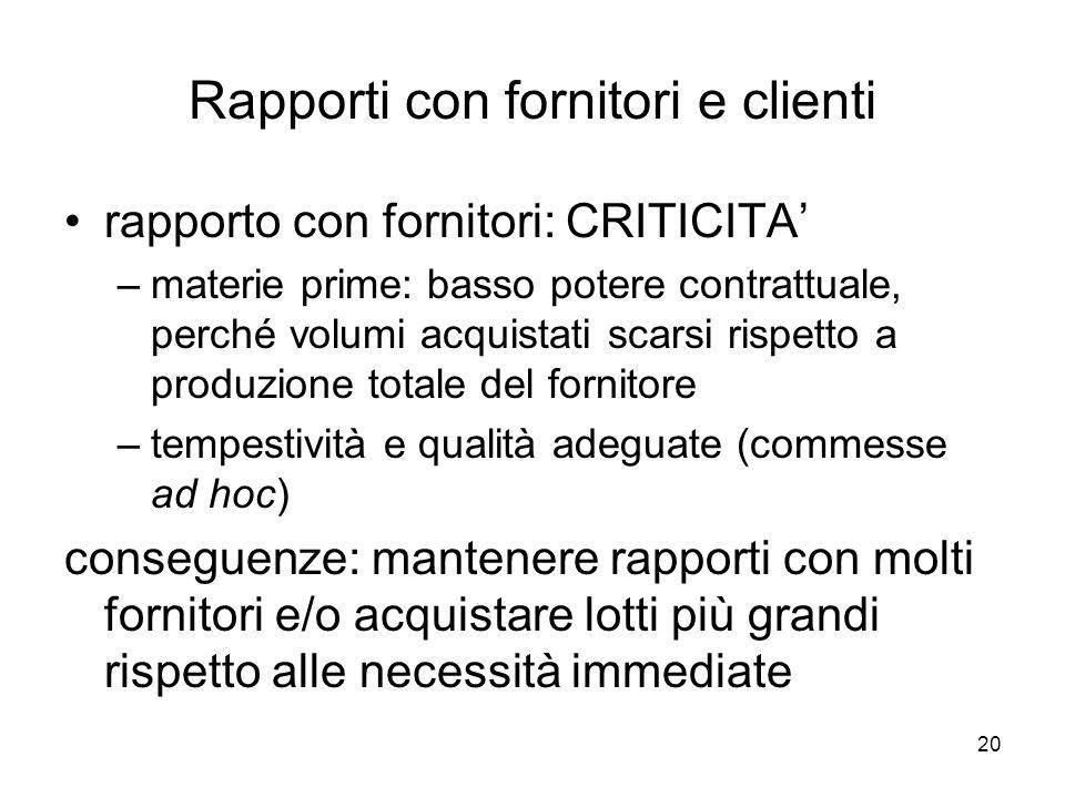 Rapporti con fornitori e clienti
