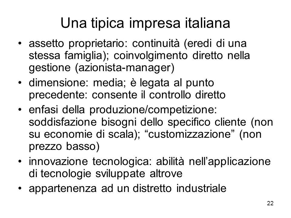 Una tipica impresa italiana