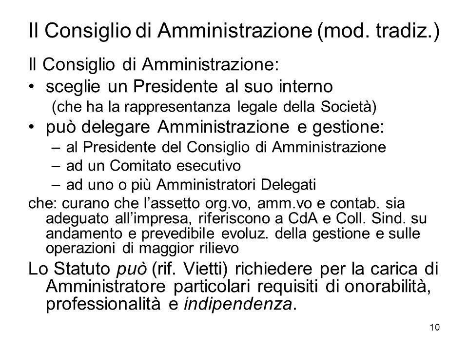 Il Consiglio di Amministrazione (mod. tradiz.)