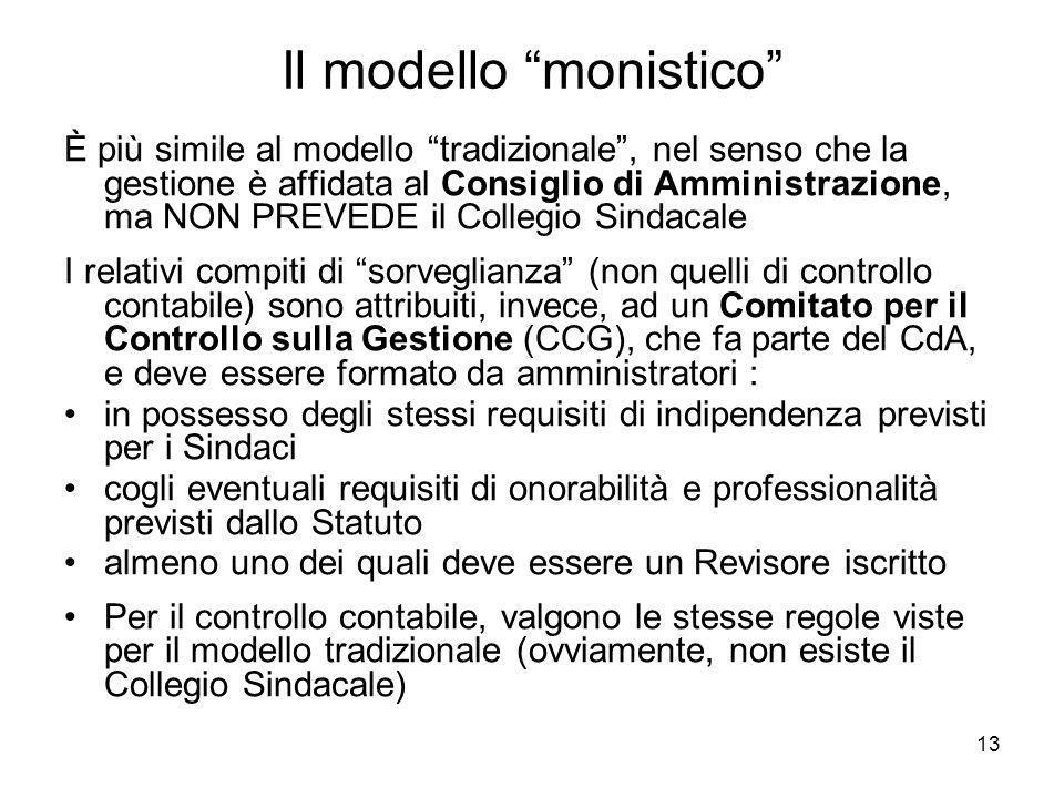 Il modello monistico
