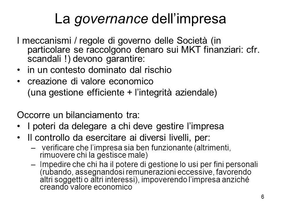 La governance dell'impresa