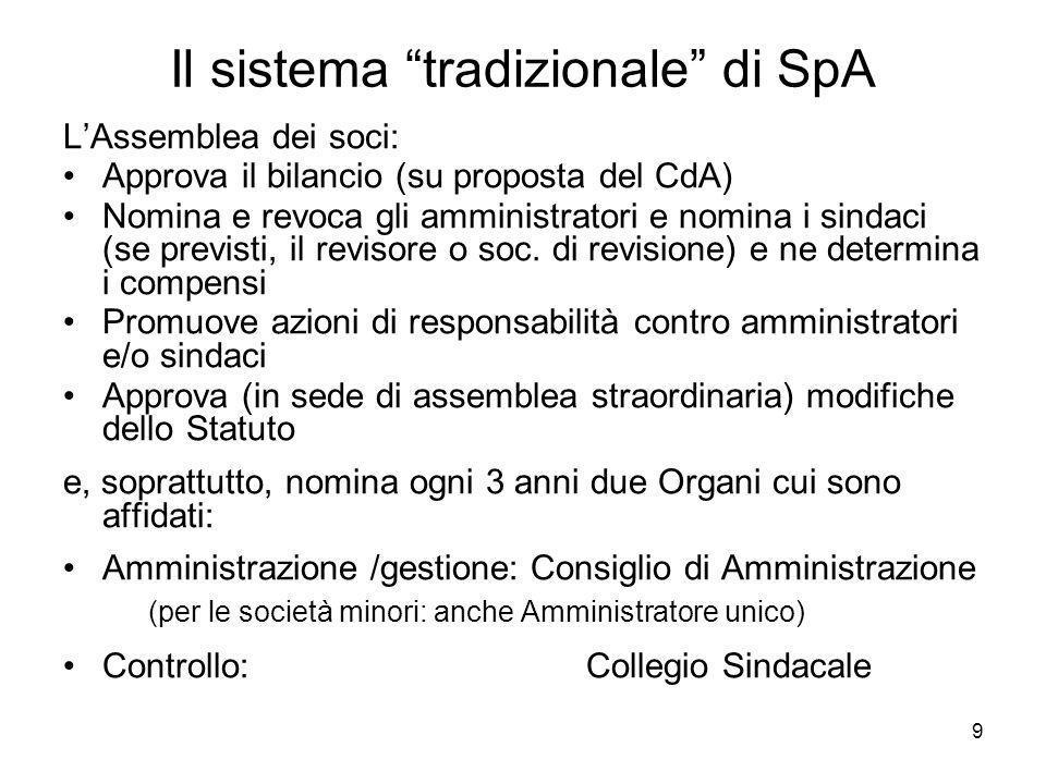 Il sistema tradizionale di SpA