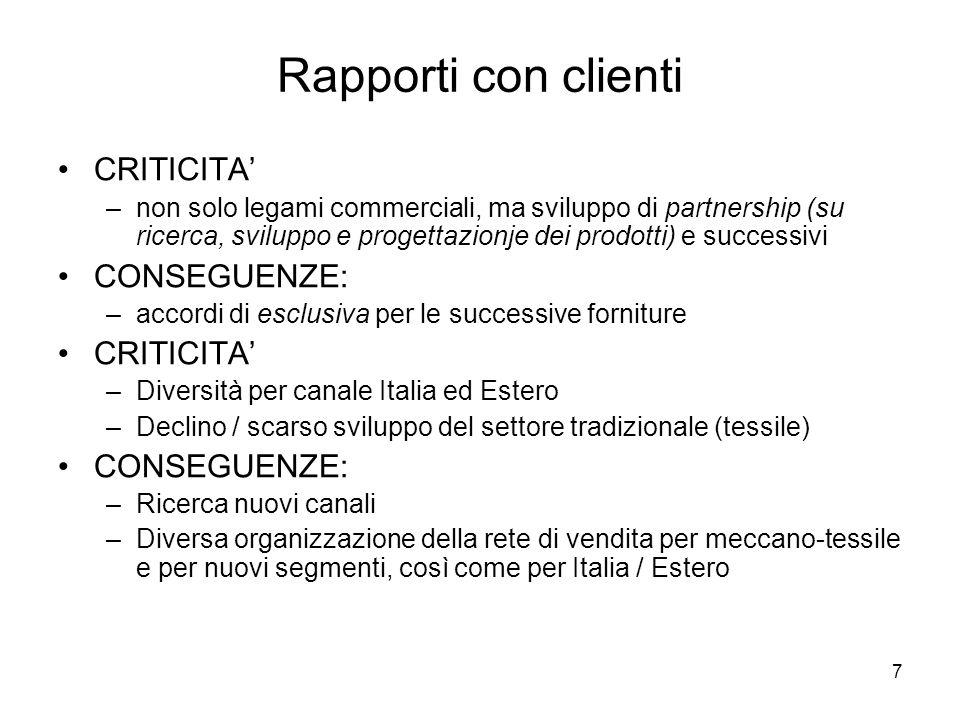 Rapporti con clienti CRITICITA' CONSEGUENZE: