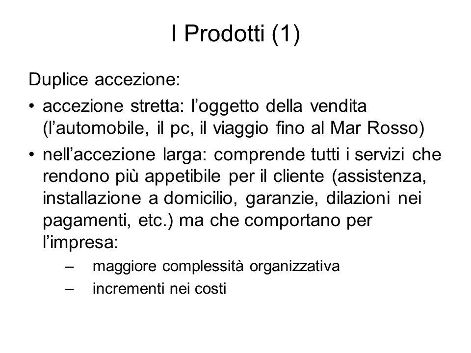 I Prodotti (1) Duplice accezione: