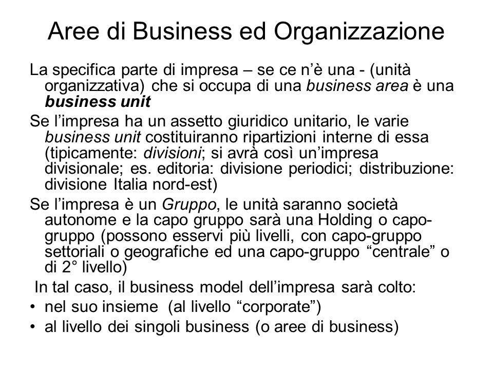 Aree di Business ed Organizzazione