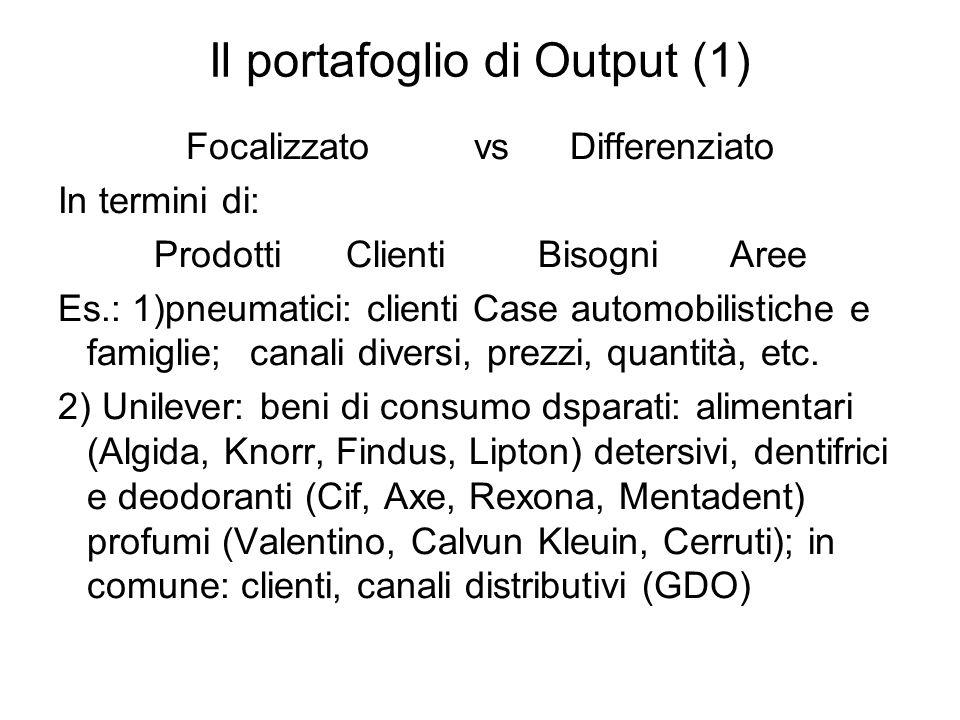 Il portafoglio di Output (1)