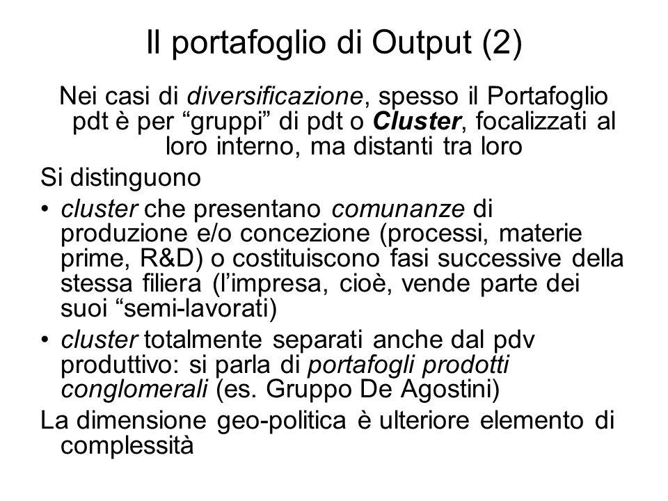 Il portafoglio di Output (2)
