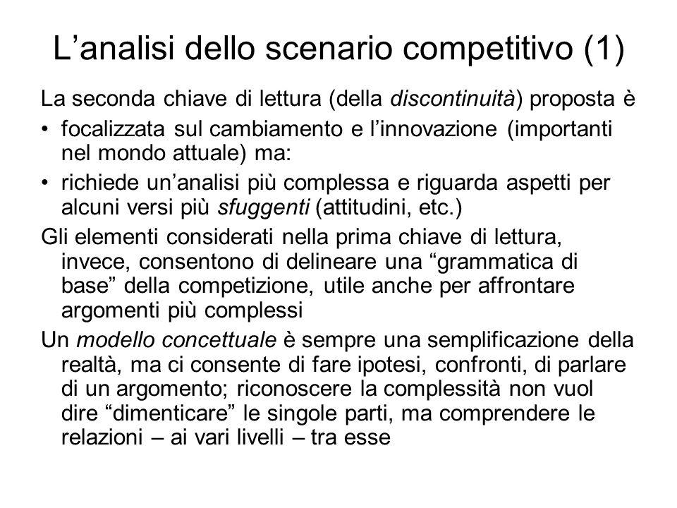 L'analisi dello scenario competitivo (1)