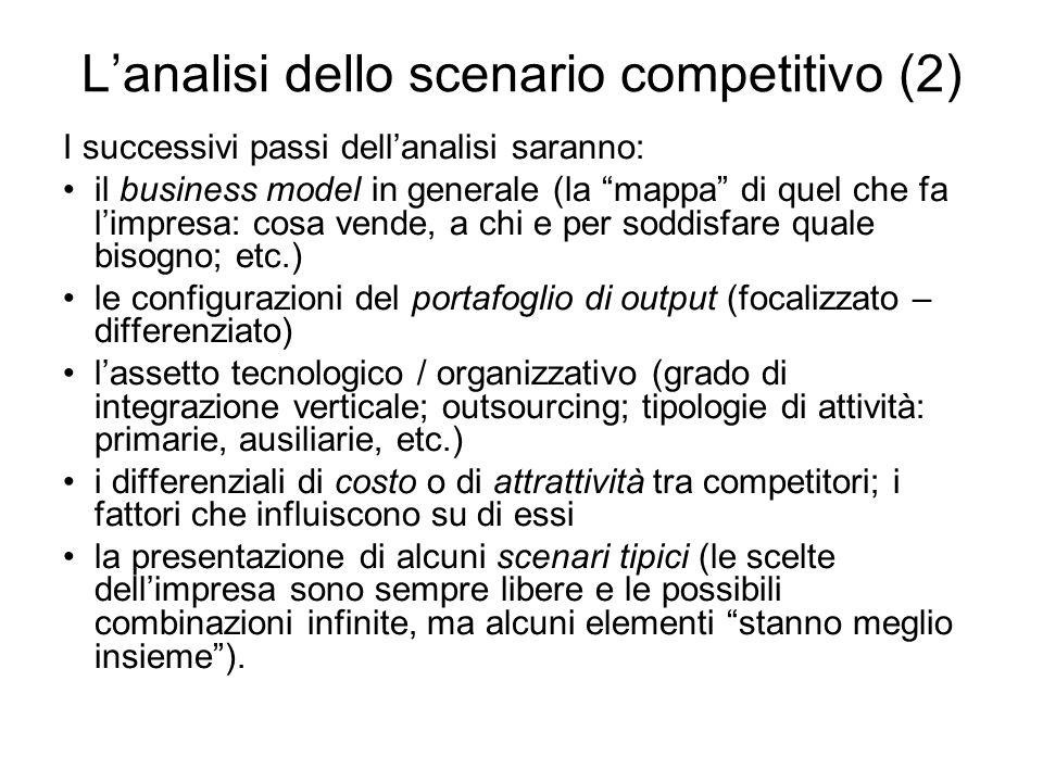 L'analisi dello scenario competitivo (2)