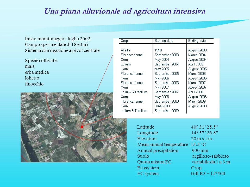 Una piana alluvionale ad agricoltura intensiva