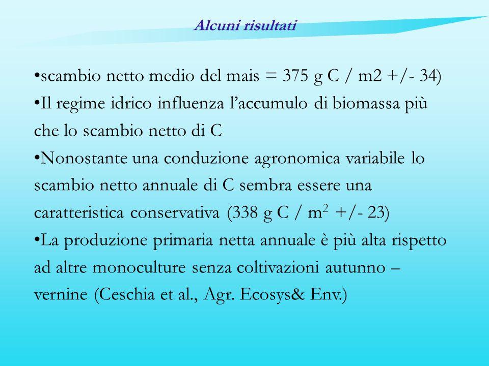 scambio netto medio del mais = 375 g C / m2 +/- 34)