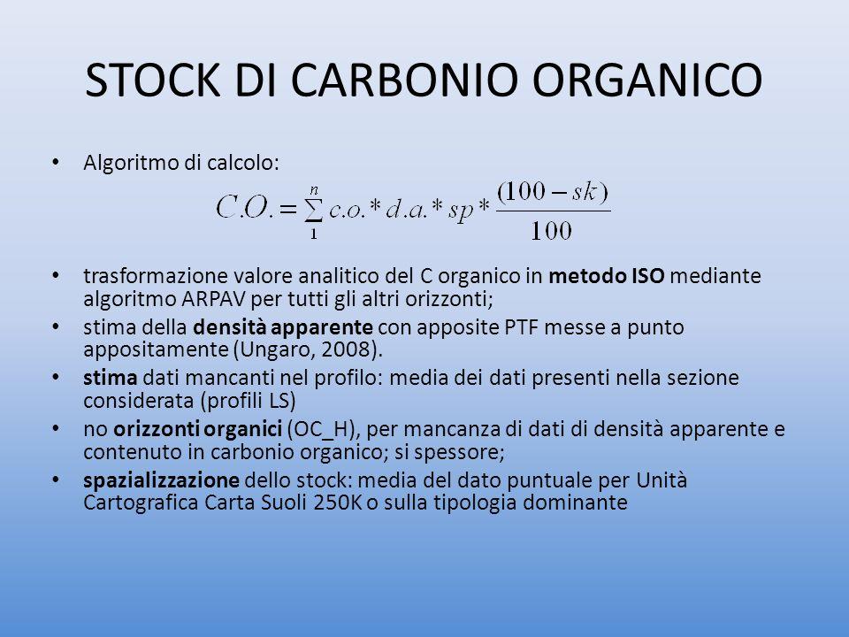 STOCK DI CARBONIO ORGANICO