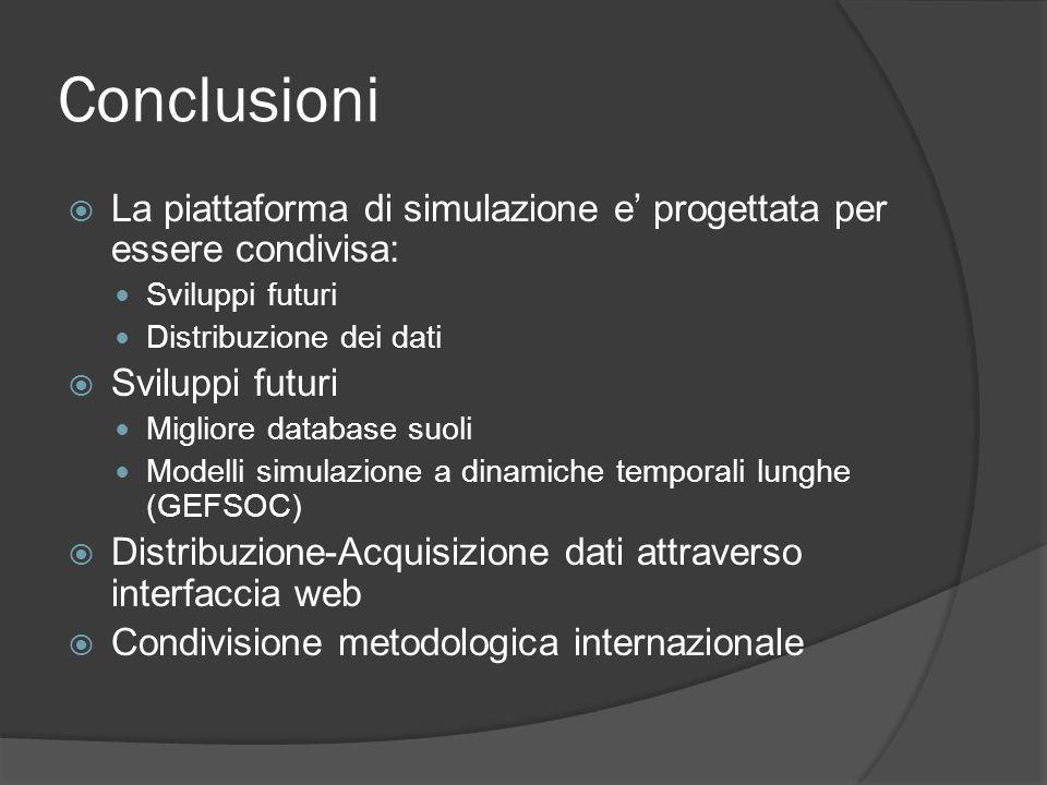 Conclusioni La piattaforma di simulazione e' progettata per essere condivisa: Sviluppi futuri. Distribuzione dei dati.