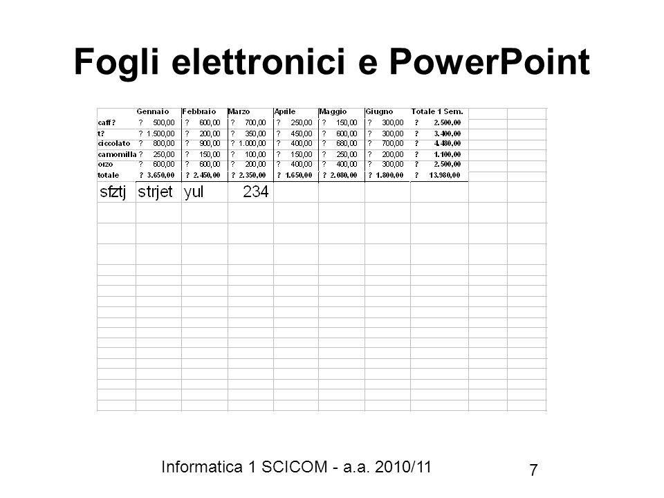 Fogli elettronici e PowerPoint