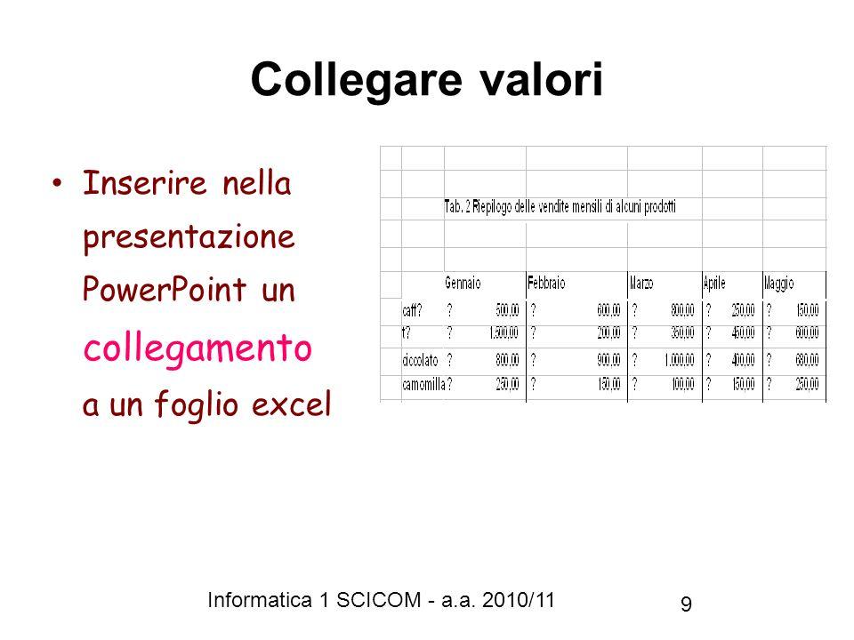Collegare valori Inserire nella presentazione PowerPoint un collegamento a un foglio excel.