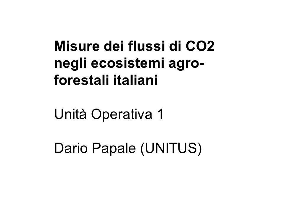 Misure dei flussi di CO2 negli ecosistemi agro-forestali italiani