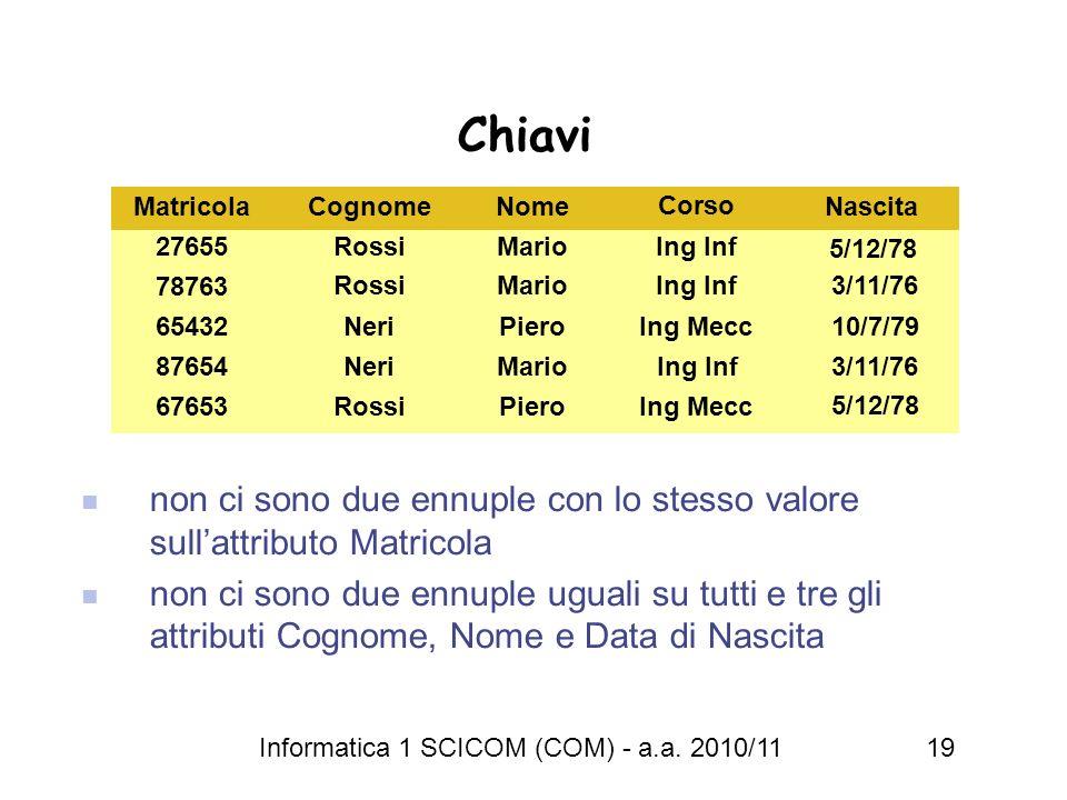 Chiavi Matricola. 27655. 78763. 65432. Nome. Mario. Piero. 87654. 67653. Cognome. Rossi. Neri.