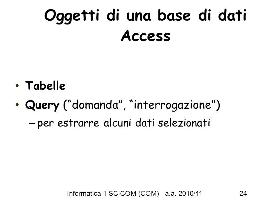 Oggetti di una base di dati Access