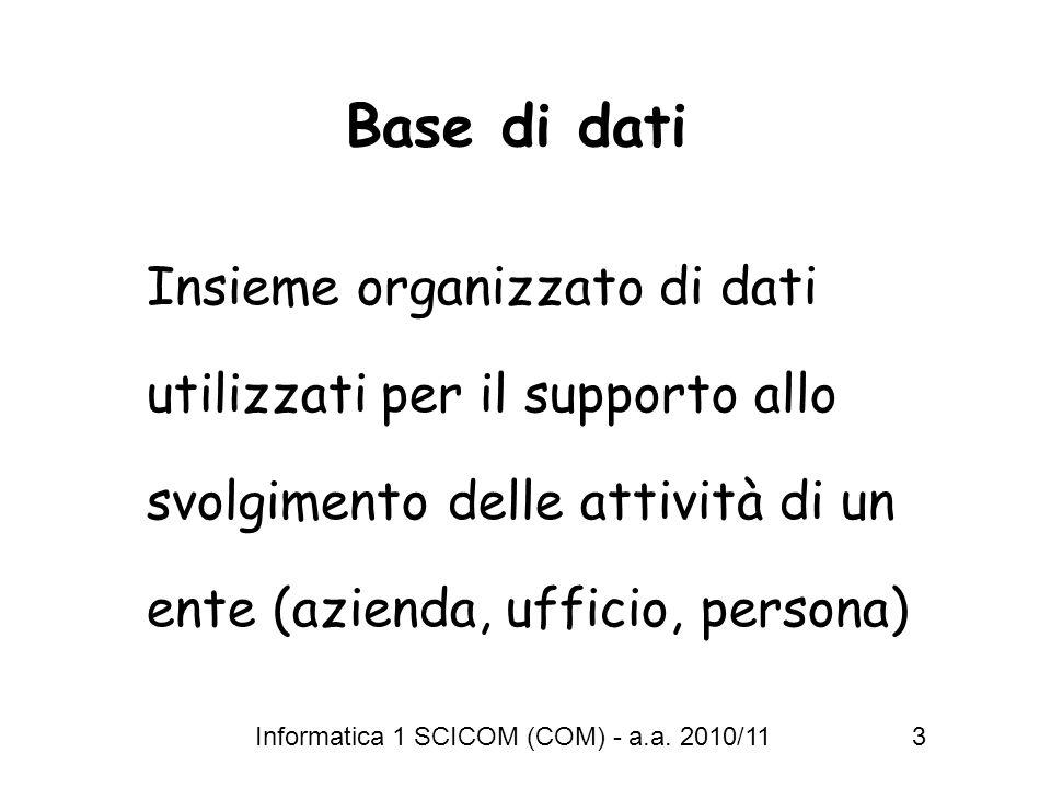 Base di dati Insieme organizzato di dati utilizzati per il supporto allo svolgimento delle attività di un ente (azienda, ufficio, persona)