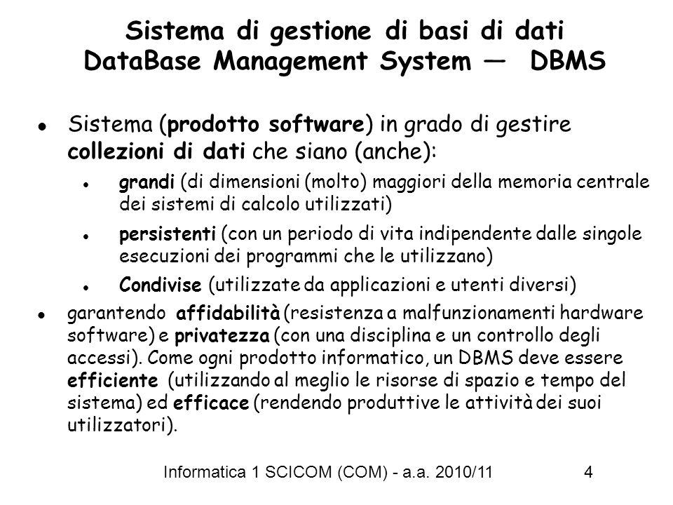 Sistema di gestione di basi di dati DataBase Management System — DBMS