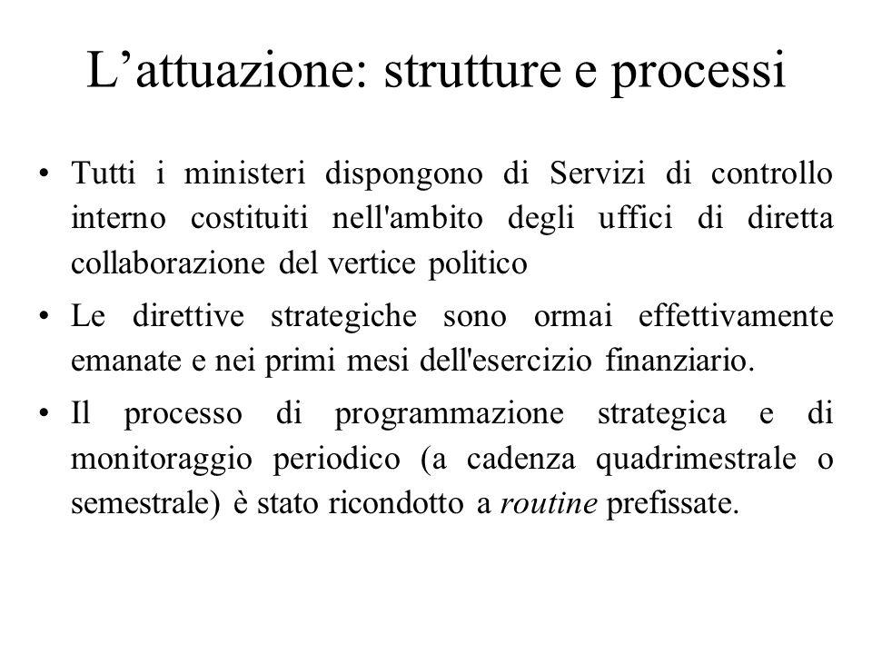 L'attuazione: strutture e processi