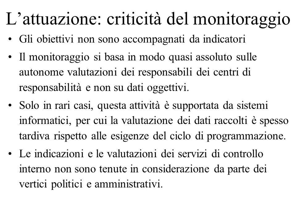 L'attuazione: criticità del monitoraggio