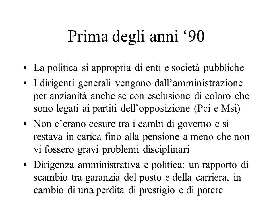 Prima degli anni '90 La politica si appropria di enti e società pubbliche.