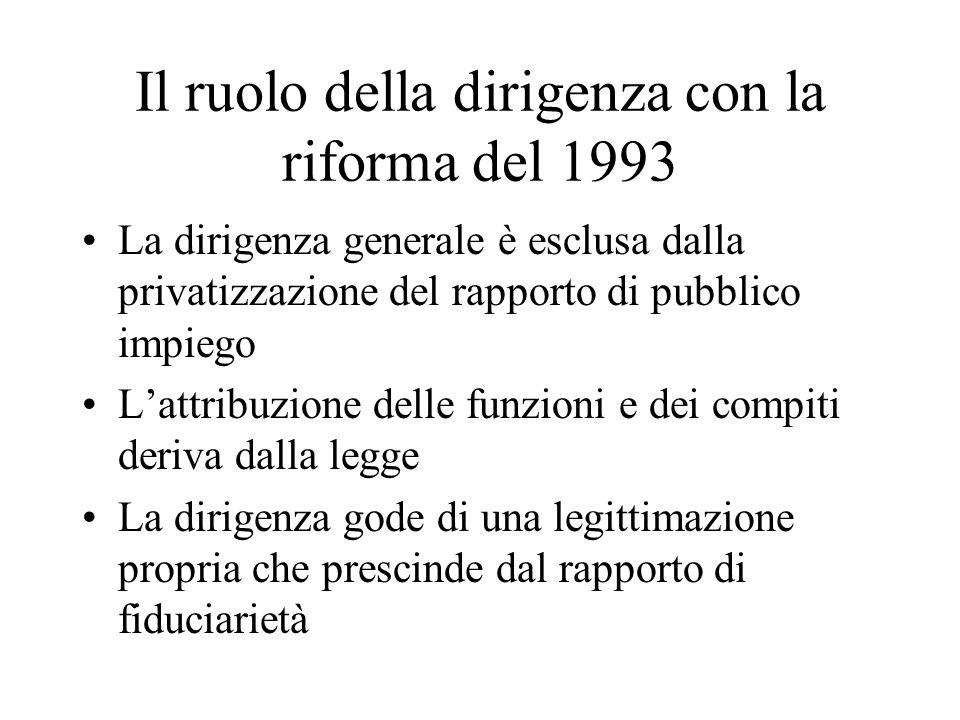 Il ruolo della dirigenza con la riforma del 1993
