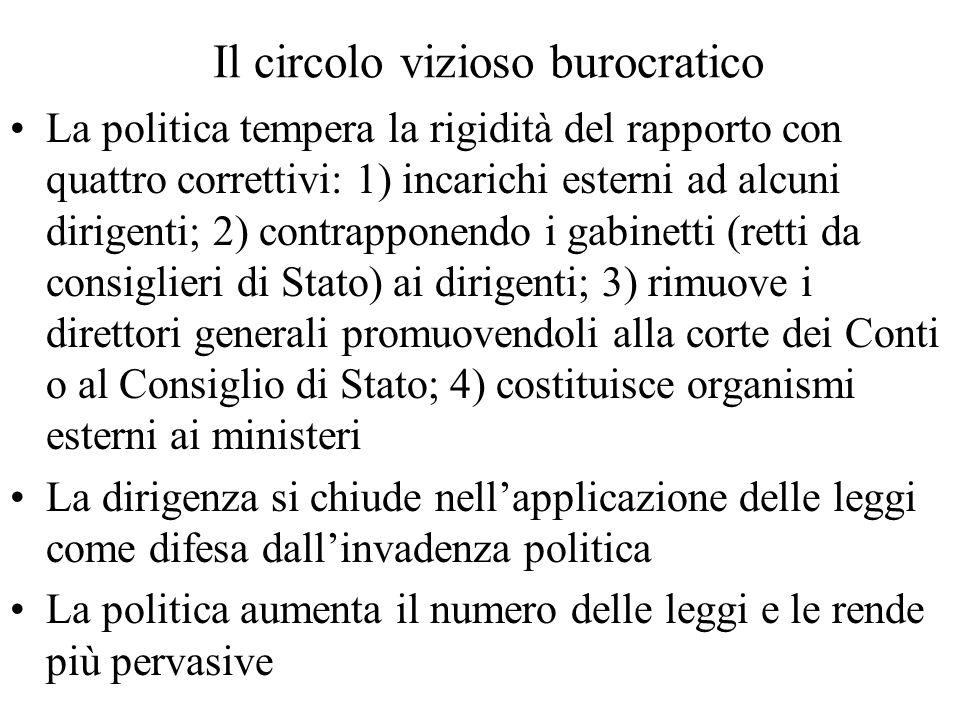 Il circolo vizioso burocratico