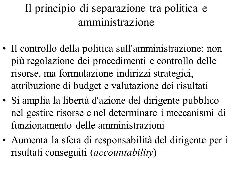 Il principio di separazione tra politica e amministrazione