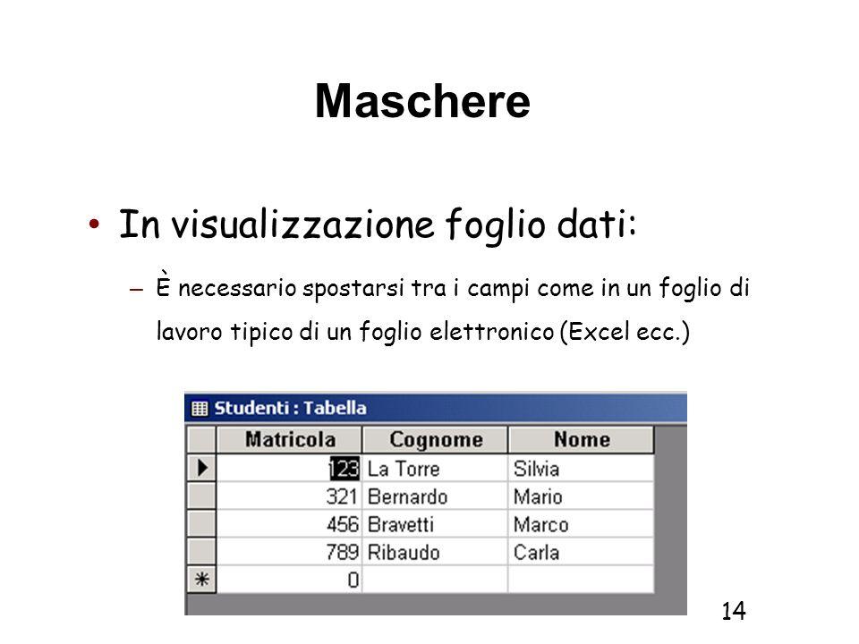 Maschere In visualizzazione foglio dati:
