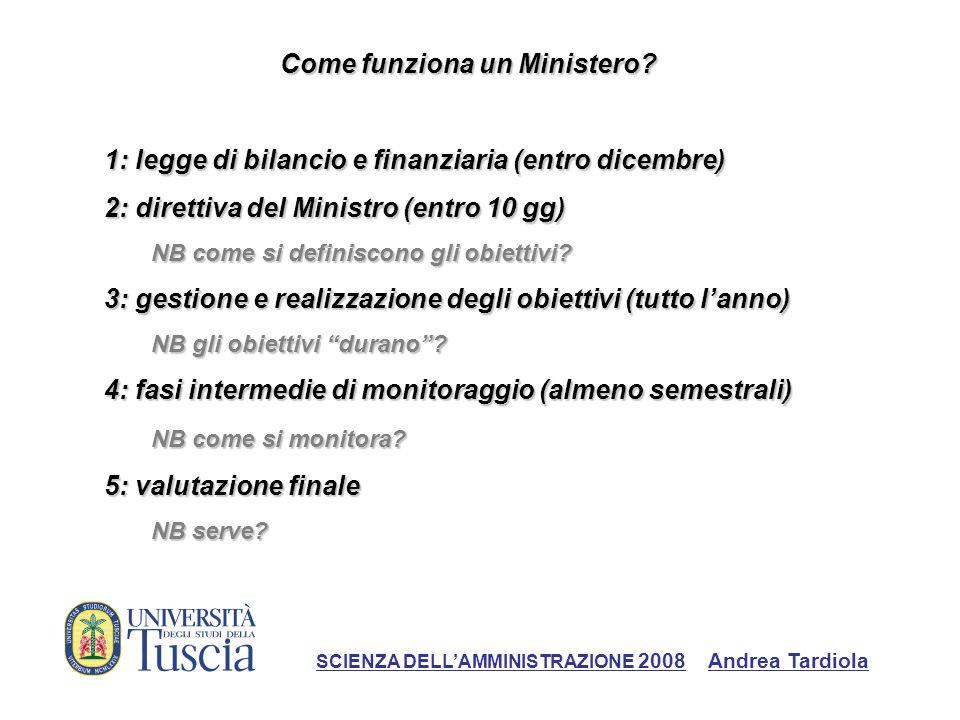 Come funziona un Ministero